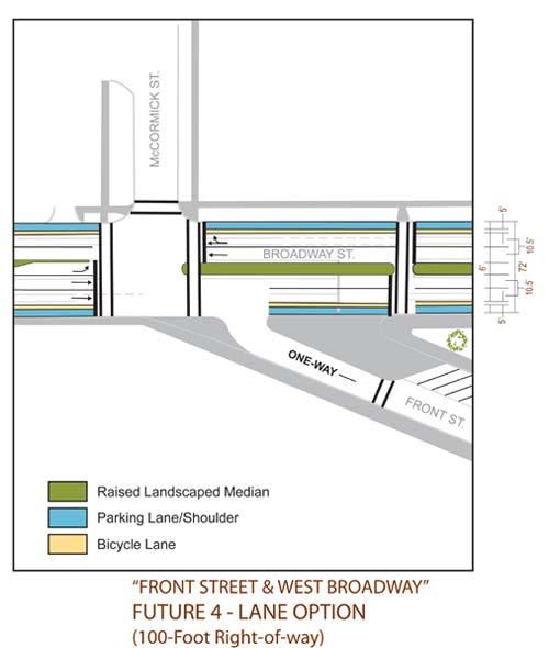 Possible 4-Lane Broadway and Front Cross Section- Not Recommended due to Safety