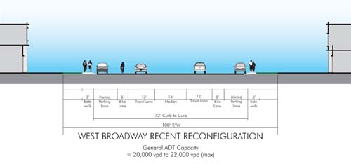 3-Lane Broadway Cross Section- As Is Today